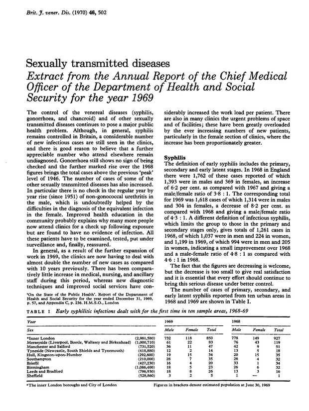 Sexually transmitted infections pictures pdf to jpg
