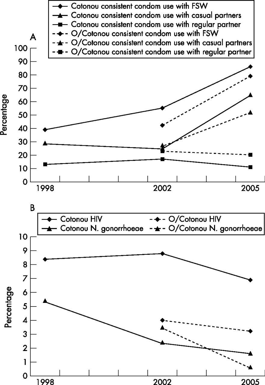 cholecystectomy vitamin a deficieny