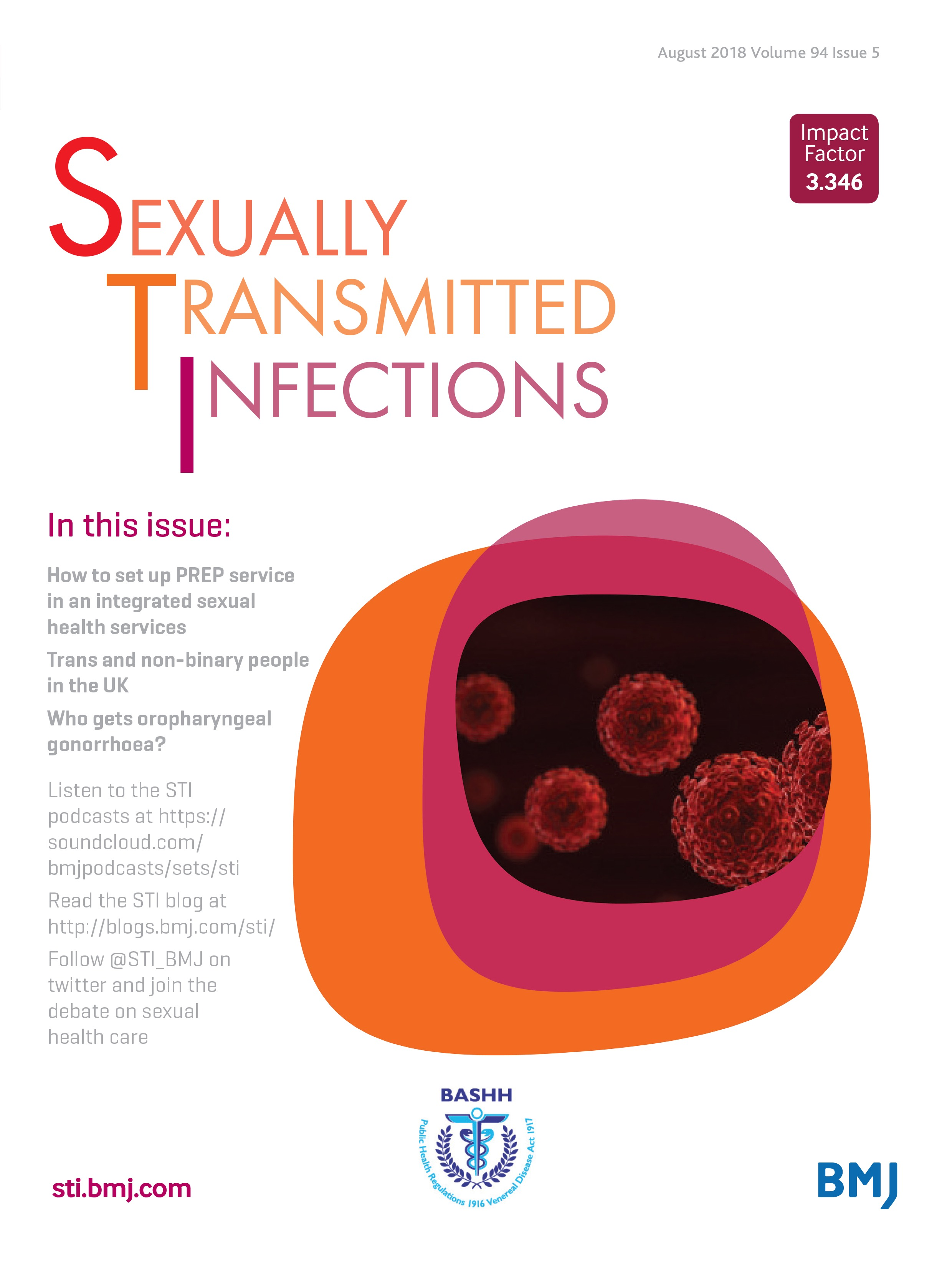 Sexually transmitted diseases list uk universities